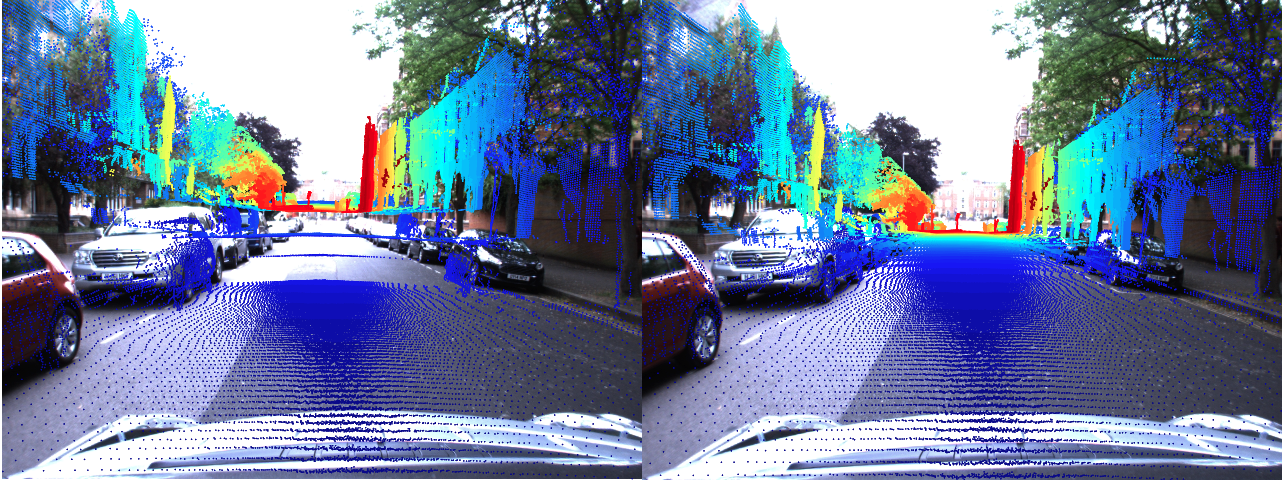 Pointcloud from INS and VO